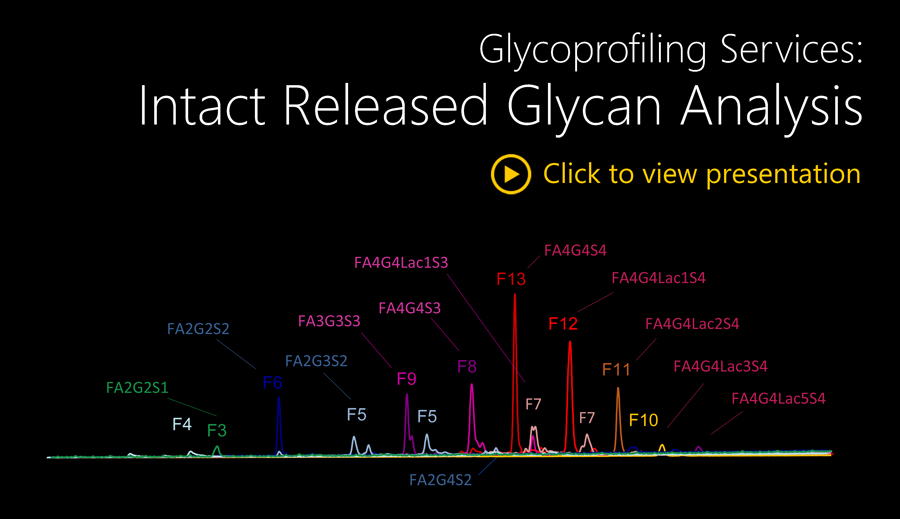 Ludger Intact Released Glycan Analysis