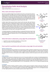 Quantitative Sialic Acid Analysis Application Note